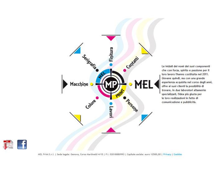 Creazione sito web MEL Print S.r.l.: home page | Portfolio FAR