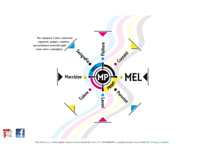 Creazione sito web MEL Print S.r.l.: effetti hover home page | Portfolio FAR